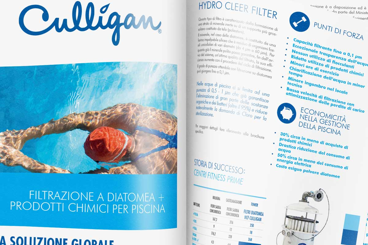 Culligan Italiana Spa